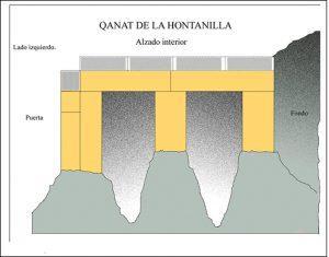Hontanilla 6